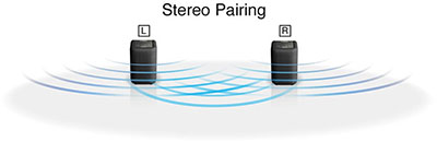 Stereo Pairing Using Two Units